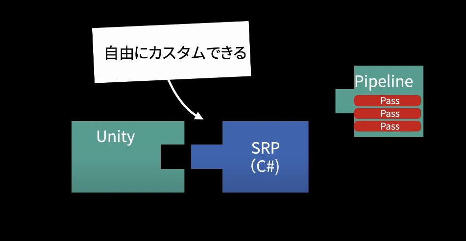 02.SRP