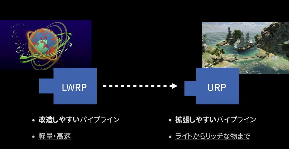 06.LWRPとURPの違い